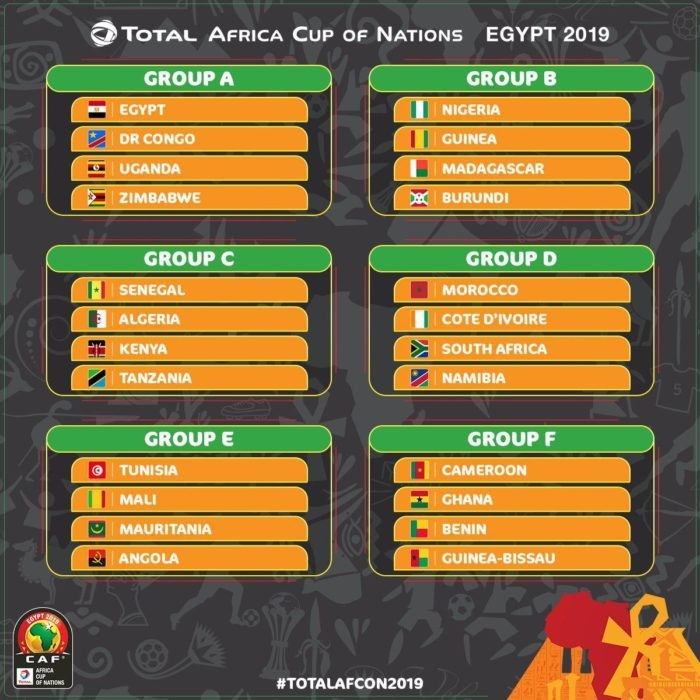 This image has an empty alt attribute; its file name is See-The-Countries-Nigeria-Will-Face-In-This-Years-African-Cup-Of-Nation944106825407846052.jpg